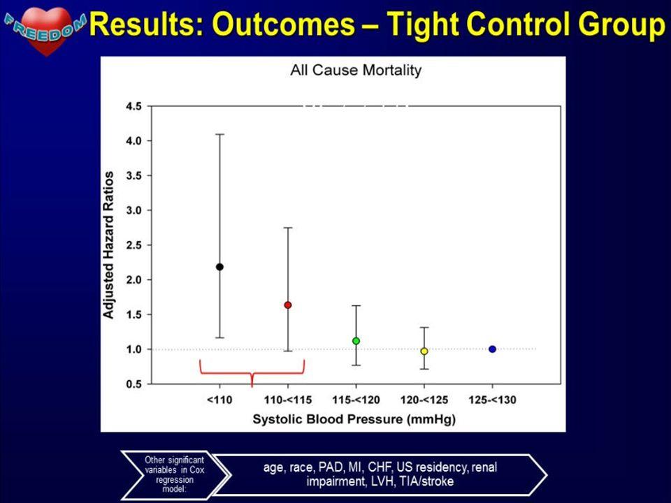 VariabileIMA fatale+ nonfatale +morte improvvisa Ictus (tutti)Malattia CV Colesterolo (1mmol/l) Dati Epidemiologici (%) -30-10 Studi intervento (%) -23-17 NNT per 5 aa 59.2177.744.4 Pressione arteriosa (10/5 mmHg) Dati Epidemiologici (%) -25-36 Studi intervento (%) -22-41 NNT per 5 aa 61.873.733.6 Glicemia (HbA1c 0.9%; 10 mmol) Dati Epidemiologici (%) -12-15 Studi intervento (%) -9.7-4.0 NNT per 5 aa 140.3767.7118.5 J.