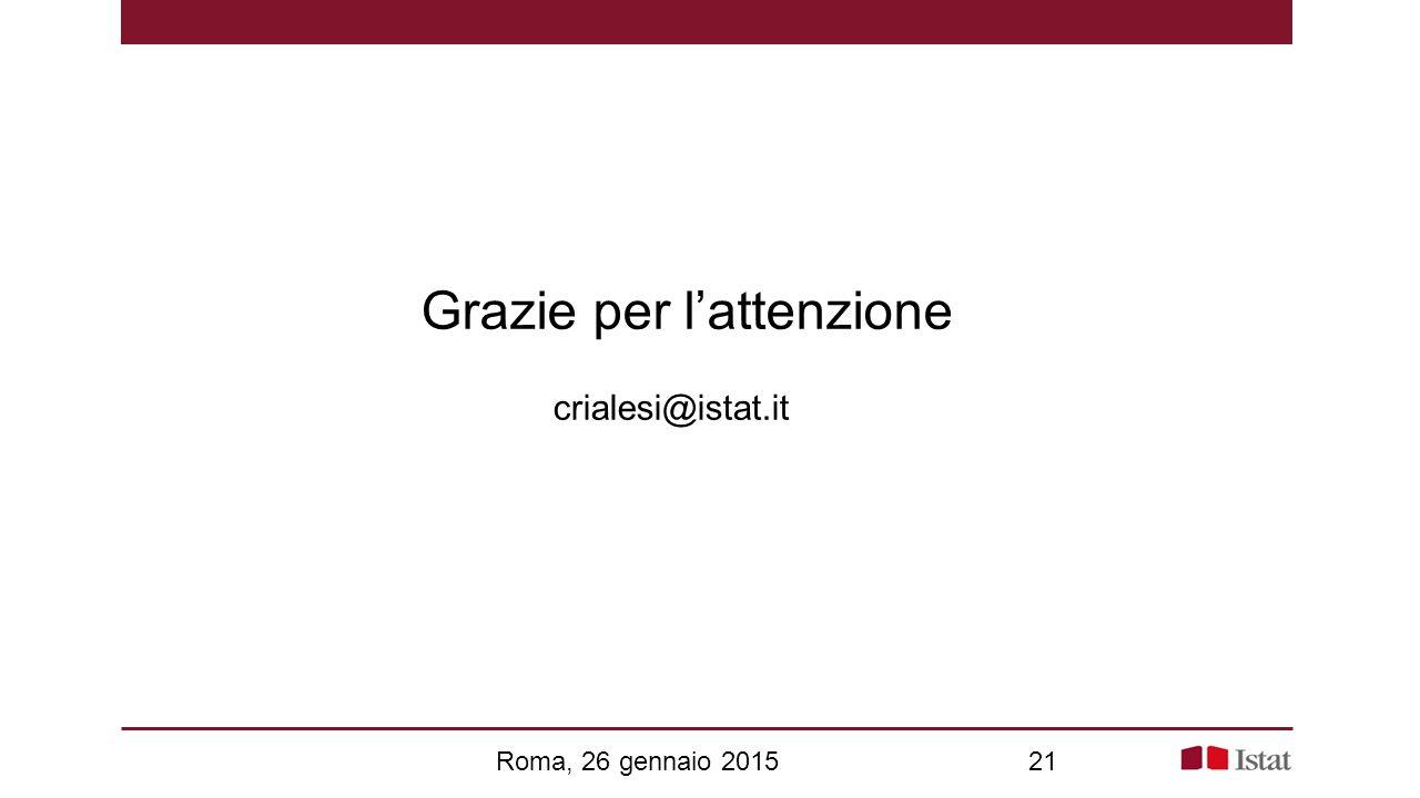 Grazie per l'attenzione crialesi@istat.it Roma, 26 gennaio 201521