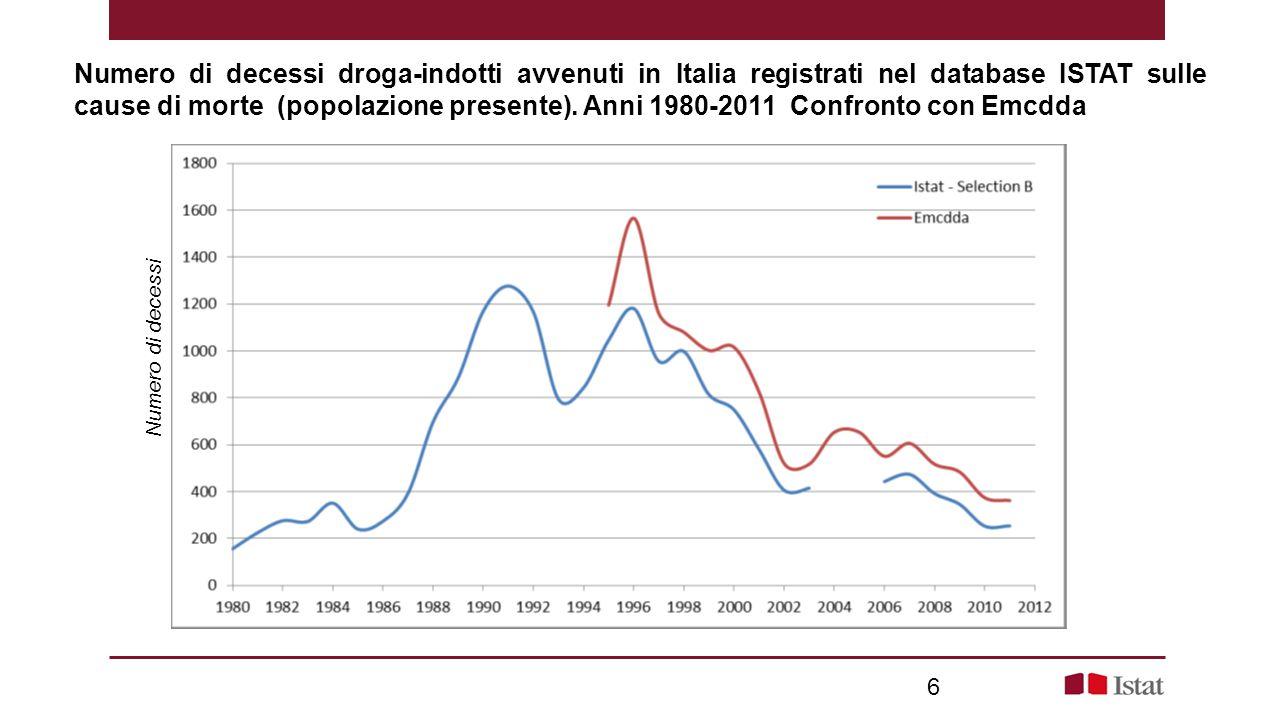 Numero di decessi droga-indotti avvenuti in Italia registrati nel database ISTAT sulle cause di morte (popolazione presente). Anni 1980-2011 Confronto