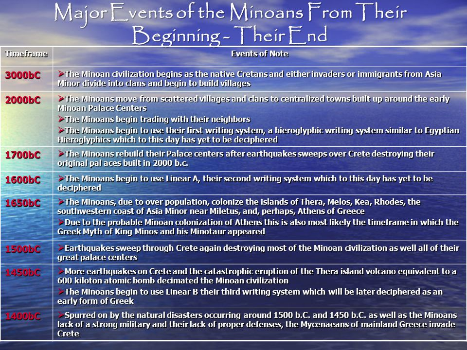 Major Events of the Minoans From Their Beginning - Their End Timeframe Events of Note 3000bC  The Minoan civilization begins as the native Cretans an