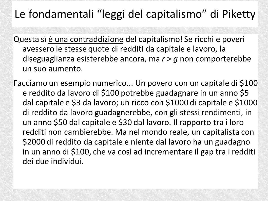 Questa sì è una contraddizione del capitalismo! Se ricchi e poveri avessero le stesse quote di redditi da capitale e lavoro, la diseguaglianza esister