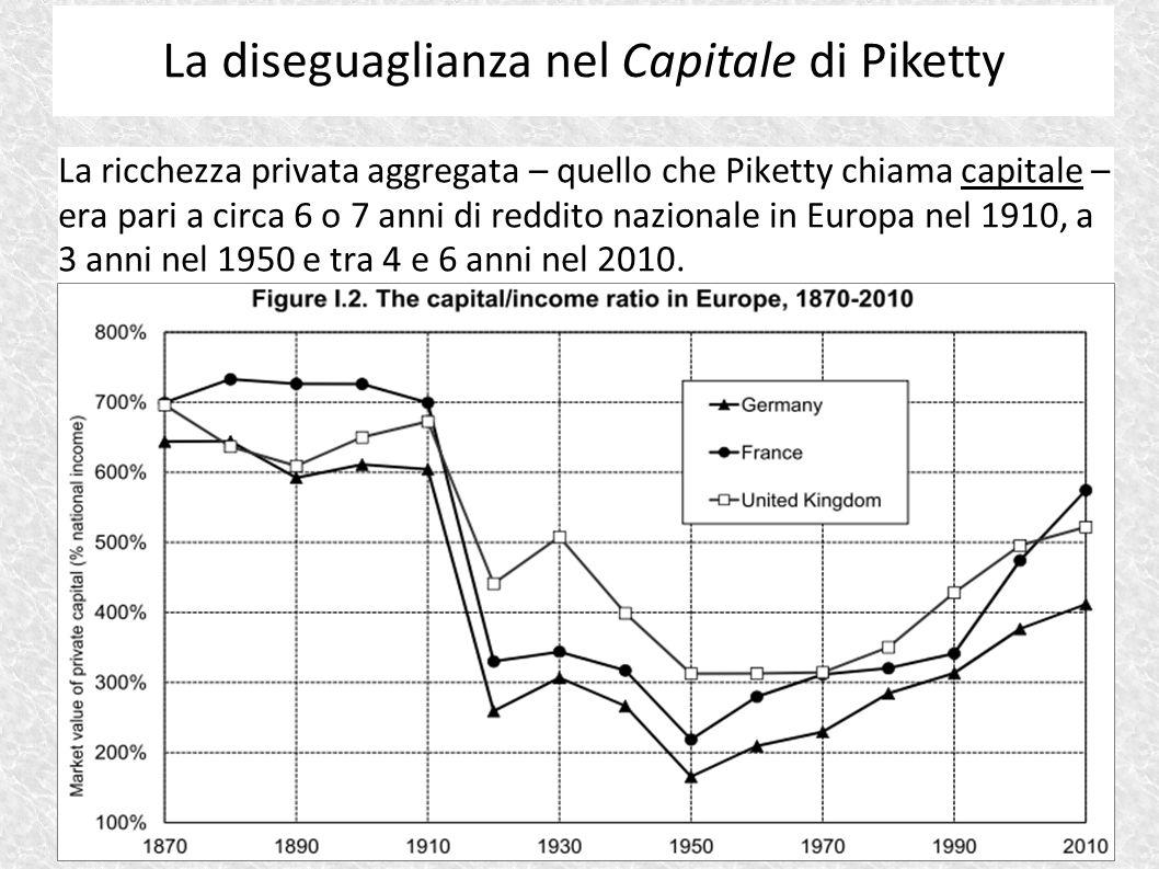 La ricchezza privata aggregata – quello che Piketty chiama capitale – era pari a circa 6 o 7 anni di reddito nazionale in Europa nel 1910, a 3 anni ne