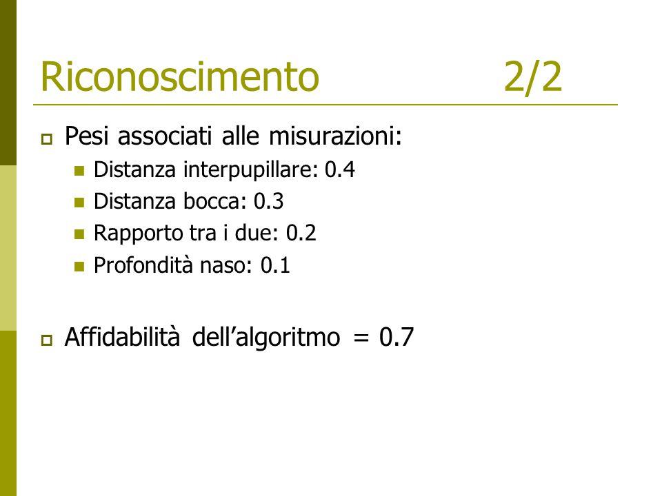 Riconoscimento 2/2  Pesi associati alle misurazioni: Distanza interpupillare: 0.4 Distanza bocca: 0.3 Rapporto tra i due: 0.2 Profondità naso: 0.1  Affidabilità dell'algoritmo = 0.7