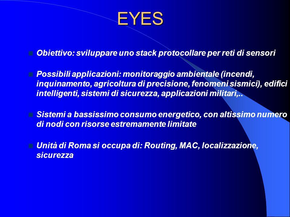 EYES Obiettivo: sviluppare uno stack protocollare per reti di sensori Possibili applicazioni: monitoraggio ambientale (incendi, inquinamento, agricoltura di precisione, fenomeni sismici), edifici intelligenti, sistemi di sicurezza, applicazioni militari,..