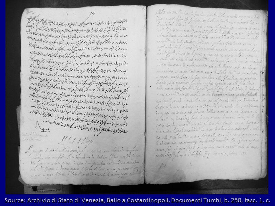 Source: Archivio di Stato di Venezia, Bailo a Costantinopoli, Documenti Turchi, b.