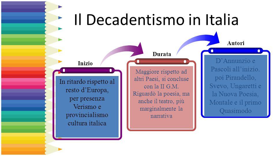 Il Decadentismo in Italia Durata Autori Inizio In ritardo rispetto al resto d'Europa, per presenza Verismo e provincialismo cultura italica Maggiore r
