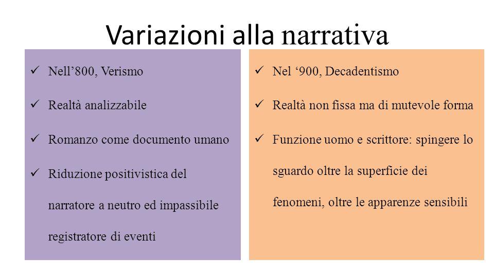 Variazioni alla narrativa Nell'800, Verismo Realtà analizzabile Romanzo come documento umano Riduzione positivistica del narratore a neutro ed impassi