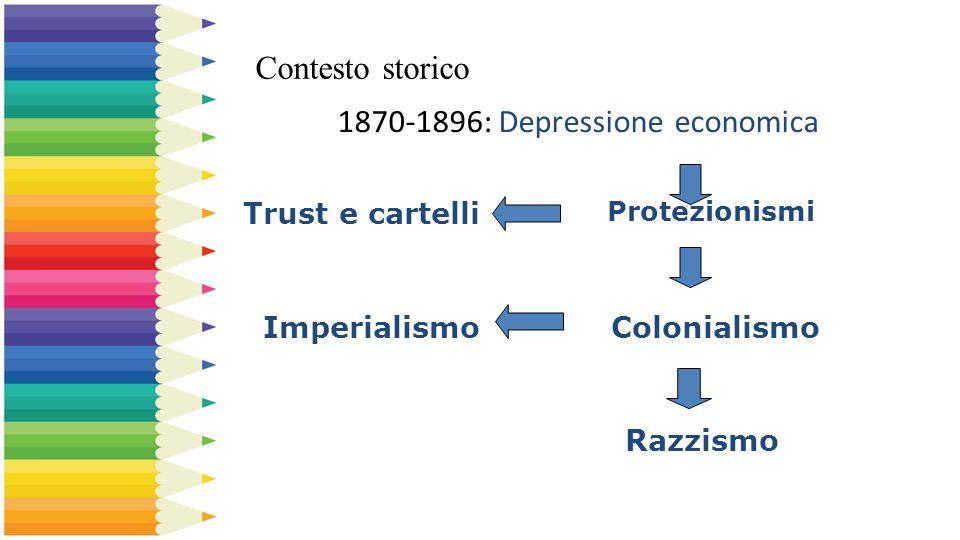 Contesto storico 1870-1896: Depressione economica Protezionismi Trust e cartelli Colonialismo Razzismo Imperialismo