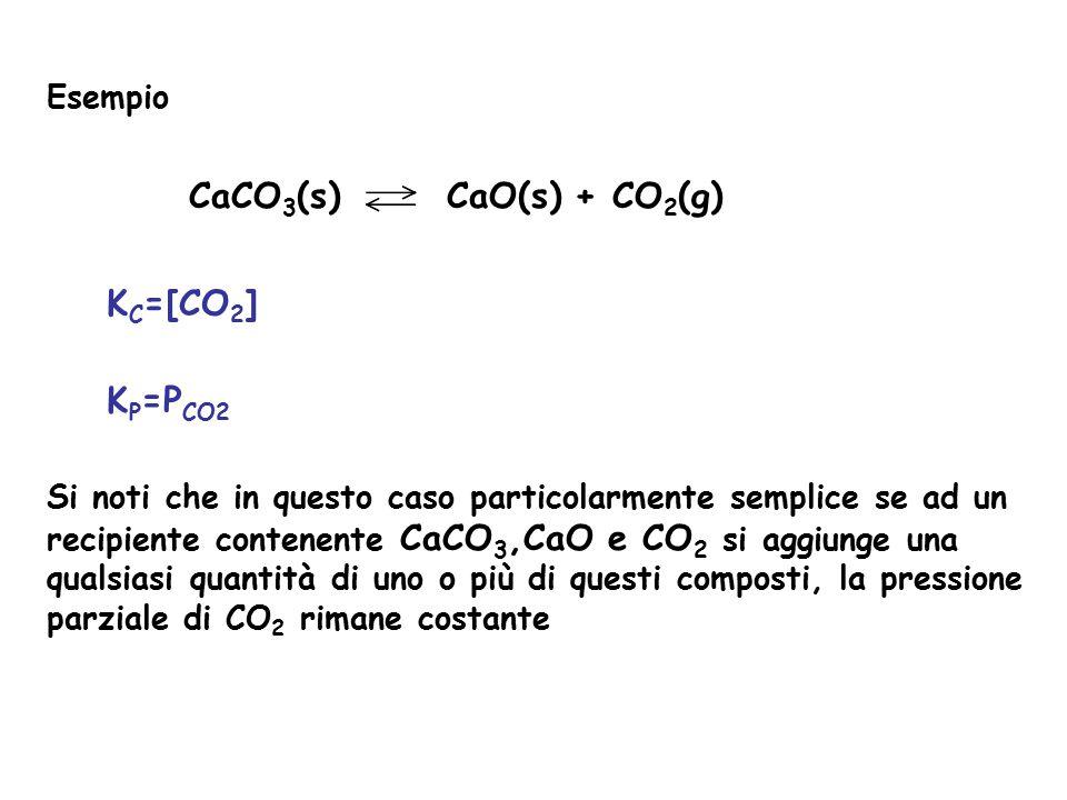 Esempio CaCO 3 (s) CaO(s) + CO 2 (g) K C =[CO 2 ] K P =P CO2 Si noti che in questo caso particolarmente semplice se ad un recipiente contenente CaCO 3