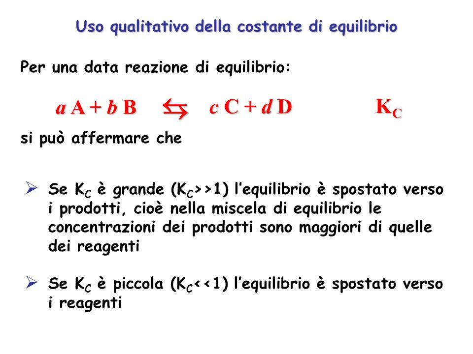 Per una data reazione di equilibrio: Uso qualitativo della costante di equilibrio  Se K C è grande (K C >>1) l'equilibrio è spostato verso i prodotti