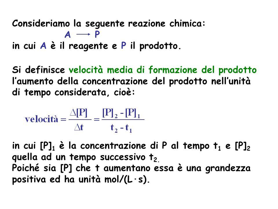 Consideriamo la seguente reazione chimica: A P in cui A è il reagente e P il prodotto. Si definisce velocità media di formazione del prodotto l'aument
