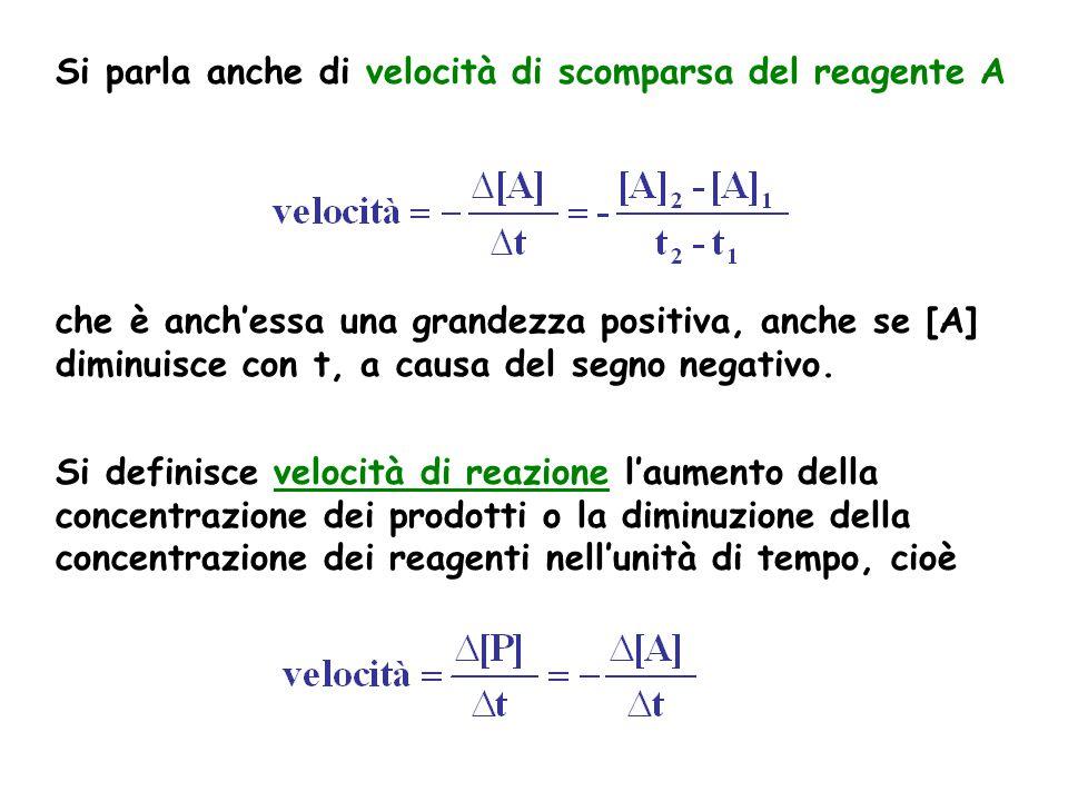 Si parla anche di velocità di scomparsa del reagente A che è anch'essa una grandezza positiva, anche se [A] diminuisce con t, a causa del segno negati