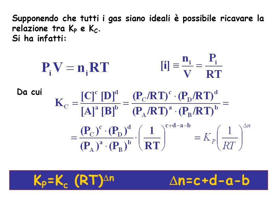 Supponendo che tutti i gas siano ideali è possibile ricavare la relazione tra K P e K C. Si ha infatti: Da cui K P =K c (RT)  n  n=c+d-a-b