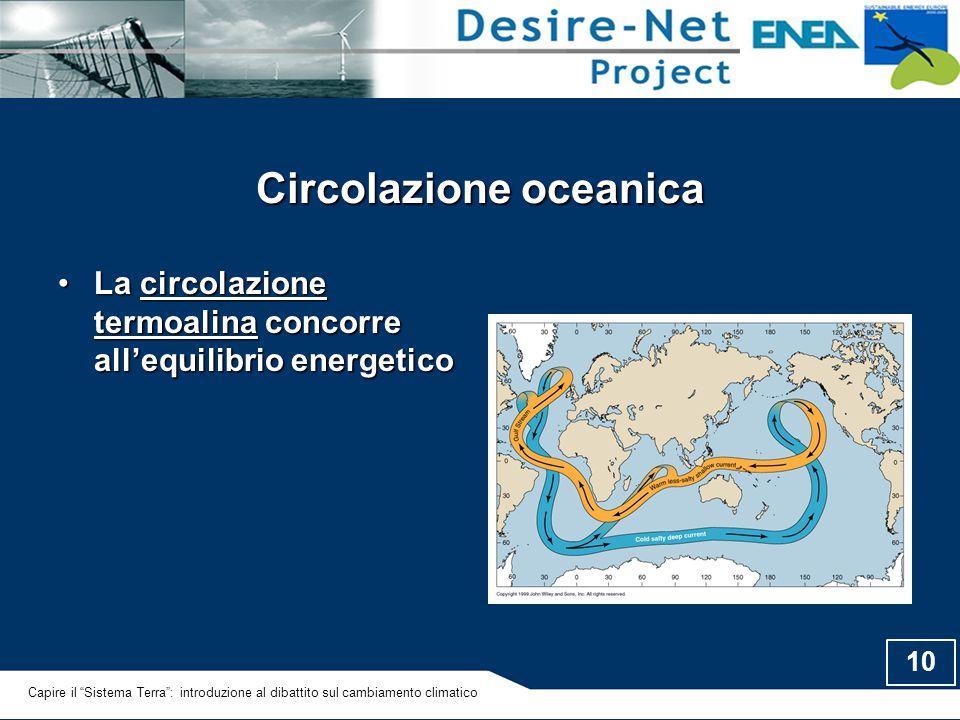 10 Circolazione oceanica La circolazione termoalina concorre all'equilibrio energeticoLa circolazione termoalina concorre all'equilibrio energetico Ca