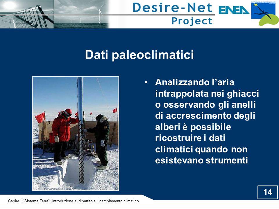14 Dati paleoclimatici Analizzando l'aria intrappolata nei ghiacci o osservando gli anelli di accrescimento degli alberi è possibile ricostruire i dat