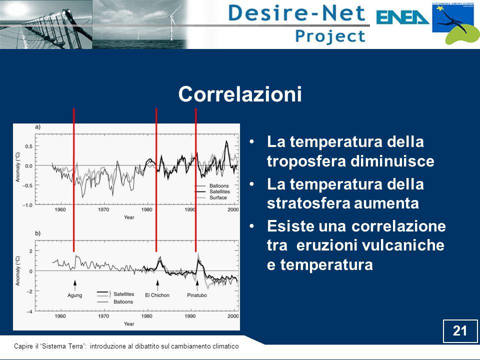 21 Correlazioni La temperatura della troposfera diminuisce La temperatura della stratosfera aumenta Esiste una correlazione tra eruzioni vulcaniche e