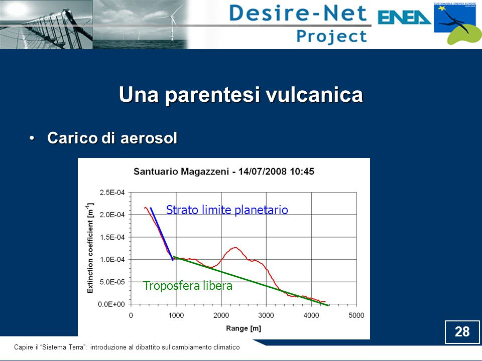 """28 Una parentesi vulcanica Carico di aerosolCarico di aerosol Strato limite planetario Troposfera libera Strato limite planetario Capire il """"Sistema T"""