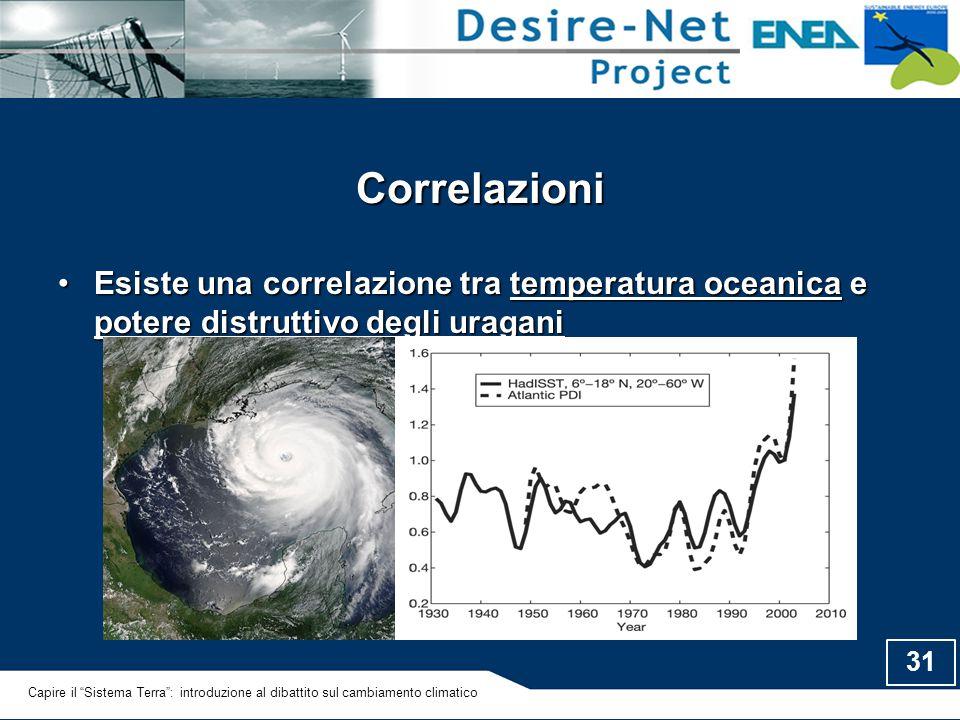 31 Correlazioni Esiste una correlazione tra temperatura oceanica e potere distruttivo degli uraganiEsiste una correlazione tra temperatura oceanica e