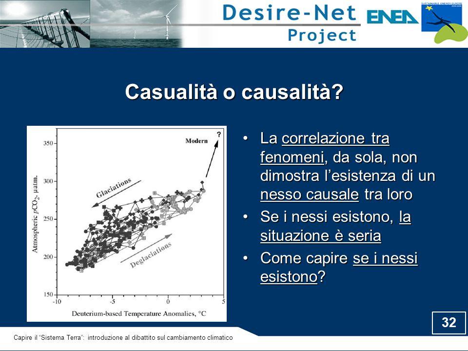 32 Casualità o causalità? La correlazione tra fenomeni, da sola, non dimostra l'esistenza di un nesso causale tra loroLa correlazione tra fenomeni, da
