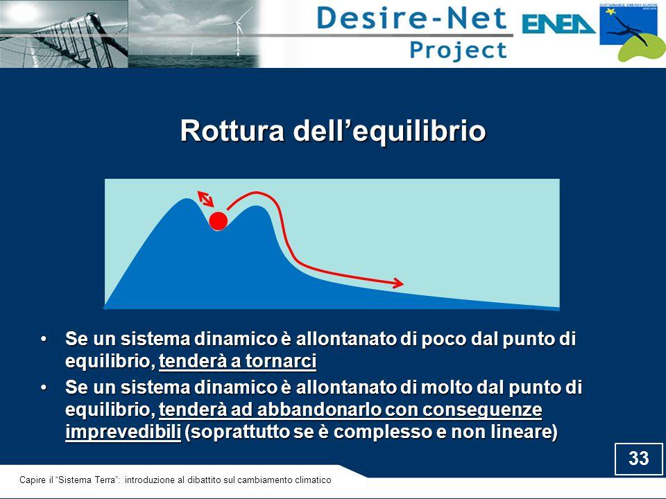 33 Rottura dell'equilibrio Se un sistema dinamico è allontanato di poco dal punto di equilibrio, tenderà a tornarciSe un sistema dinamico è allontanat