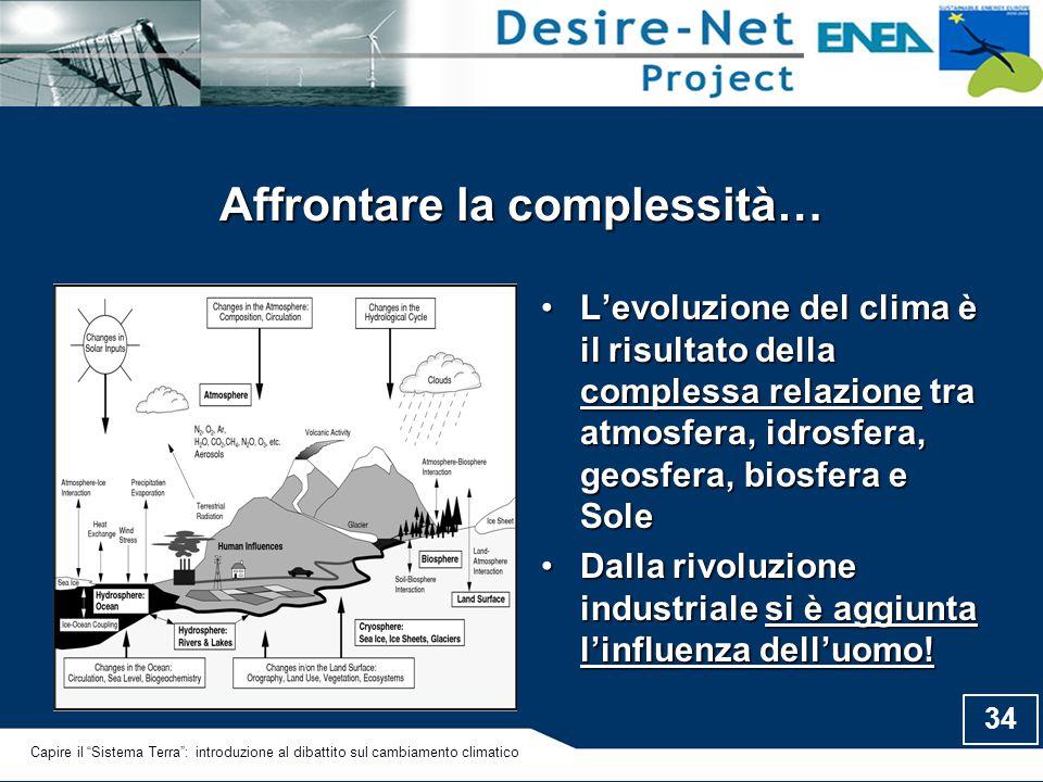 34 Affrontare la complessità… L'evoluzione del clima è il risultato della complessa relazione tra atmosfera, idrosfera, geosfera, biosfera e SoleL'evo