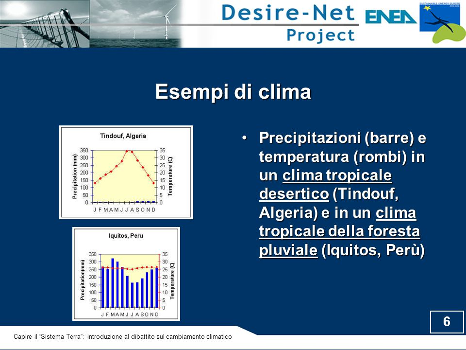 6 Esempi di clima Precipitazioni (barre) e temperatura (rombi) in un clima tropicale desertico (Tindouf, Algeria) e in un clima tropicale della forest