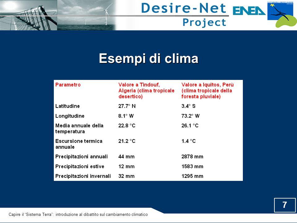 8 Dinamica del clima La dinamica del clima è provocata dall'energia solare, assorbita in modo diverso da un punto all'altro della TerraLa dinamica del clima è provocata dall'energia solare, assorbita in modo diverso da un punto all'altro della Terra Capire il Sistema Terra : introduzione al dibattito sul cambiamento climatico