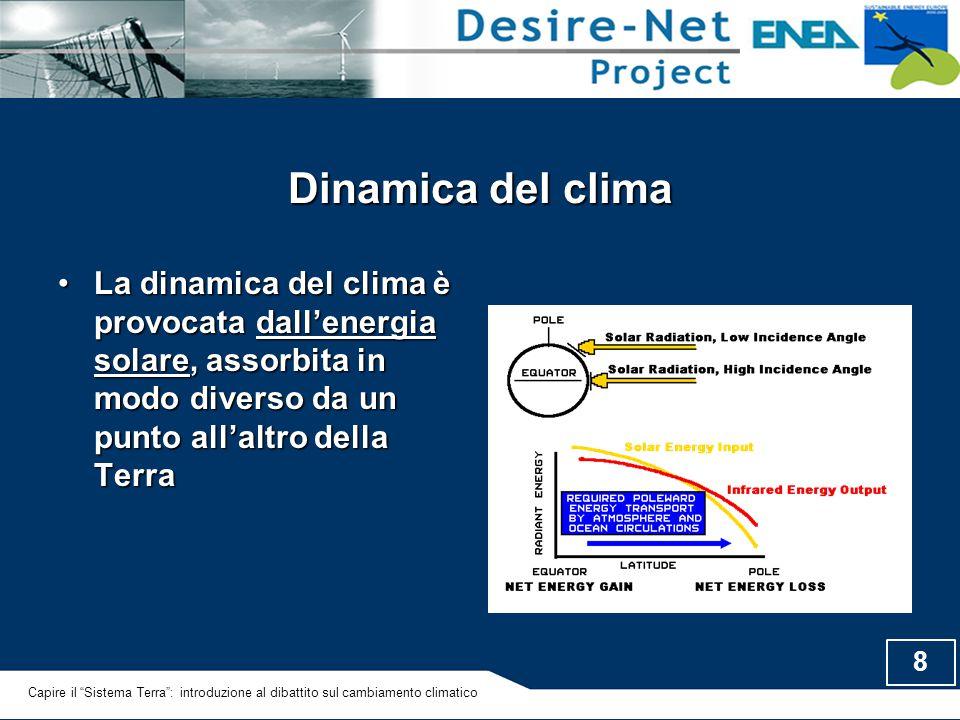 8 Dinamica del clima La dinamica del clima è provocata dall'energia solare, assorbita in modo diverso da un punto all'altro della TerraLa dinamica del