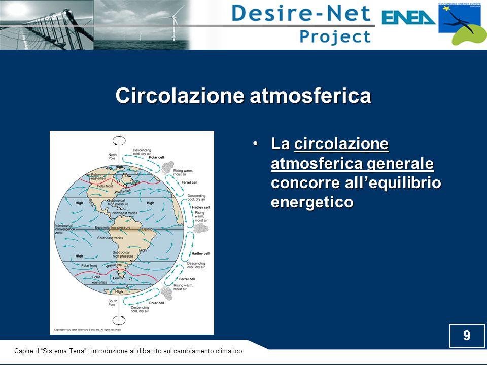 9 Circolazione atmosferica La circolazione atmosferica generale concorre all'equilibrio energeticoLa circolazione atmosferica generale concorre all'eq
