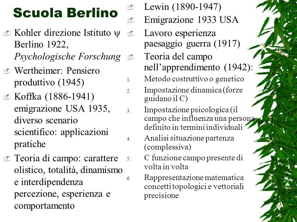 Berlino  Campo come totalità fatti coesistenti concepiti come reciprocamente interdipendenti (Principi psicologia topologia, 1936)  Lewin conflitti: forze orientate in direzione opposta, intensità equivalenti, simultanee 1.
