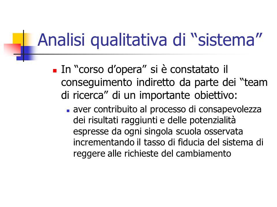 """Analisi qualitativa di """"sistema"""" In """"corso d'opera"""" si è constatato il conseguimento indiretto da parte dei """"team di ricerca"""" di un importante obietti"""