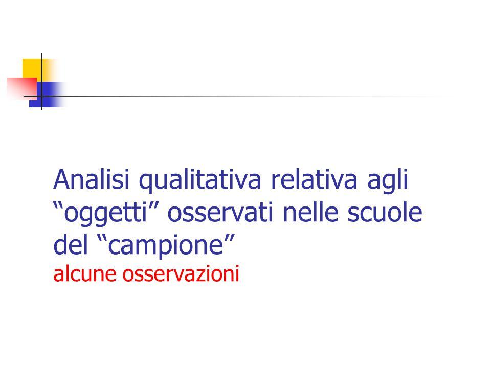 """Analisi qualitativa relativa agli """"oggetti"""" osservati nelle scuole del """"campione"""" alcune osservazioni"""