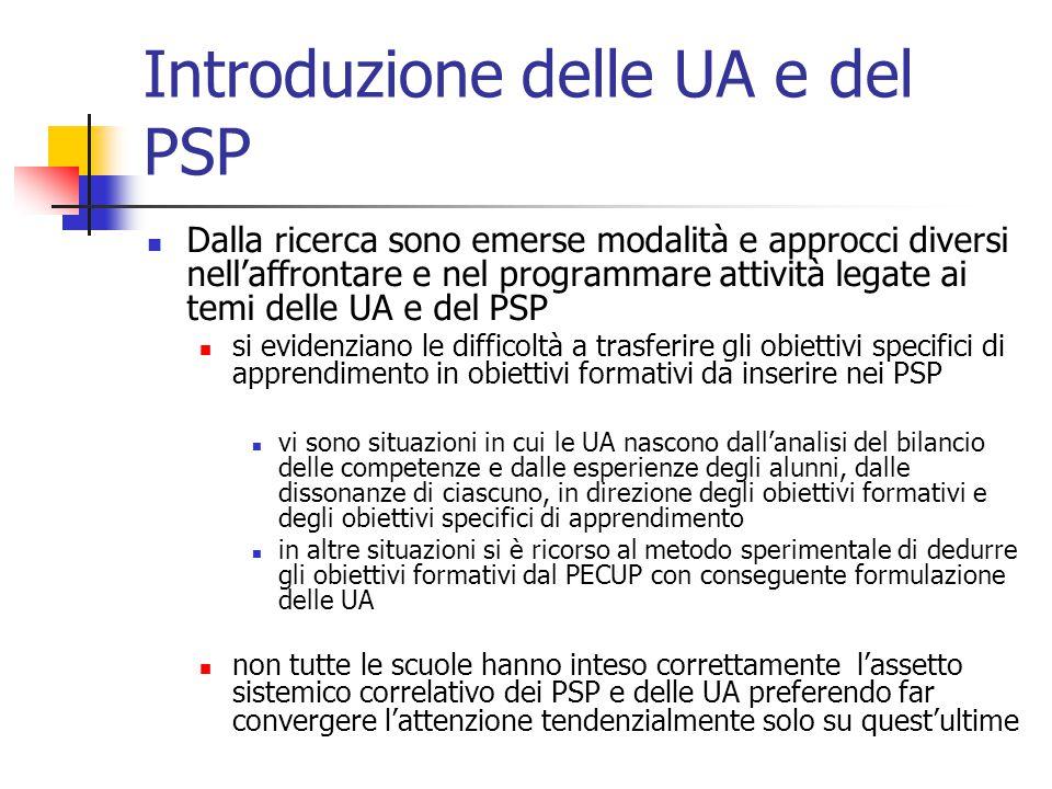 Introduzione delle UA e del PSP Dalla ricerca sono emerse modalità e approcci diversi nell'affrontare e nel programmare attività legate ai temi delle