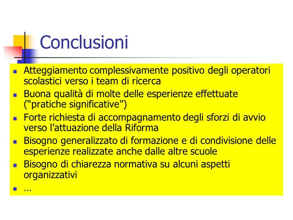Conclusioni Atteggiamento complessivamente positivo degli operatori scolastici verso i team di ricerca Buona qualità di molte delle esperienze effettu