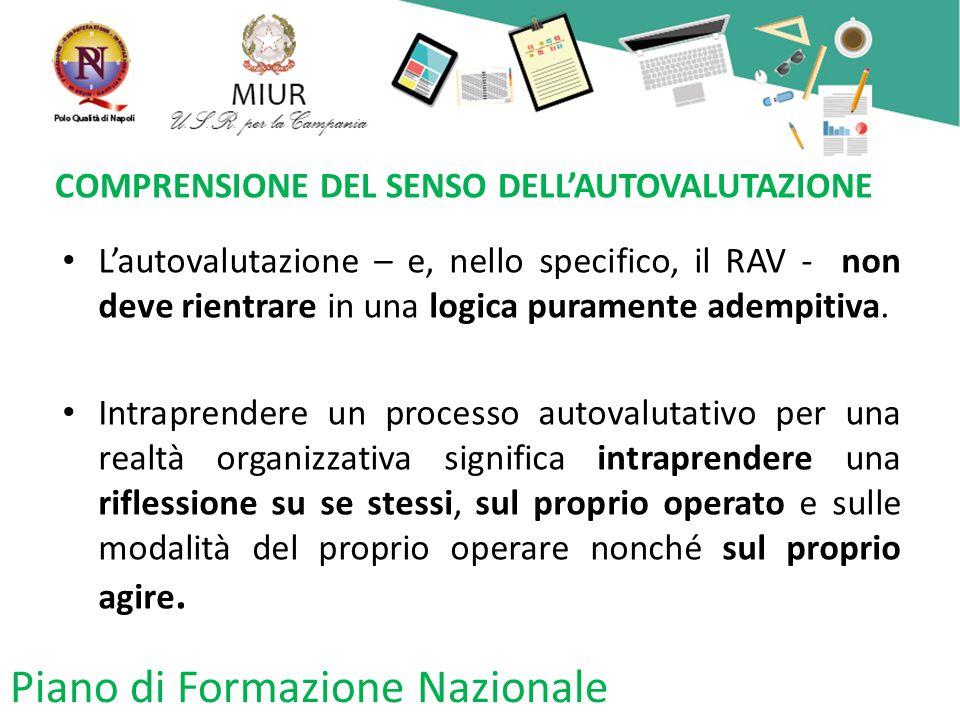 Piano di Formazione Nazionale COMPRENSIONE DEL SENSO DELL'AUTOVALUTAZIONE L'autovalutazione – e, nello specifico, il RAV - non deve rientrare in una logica puramente adempitiva.