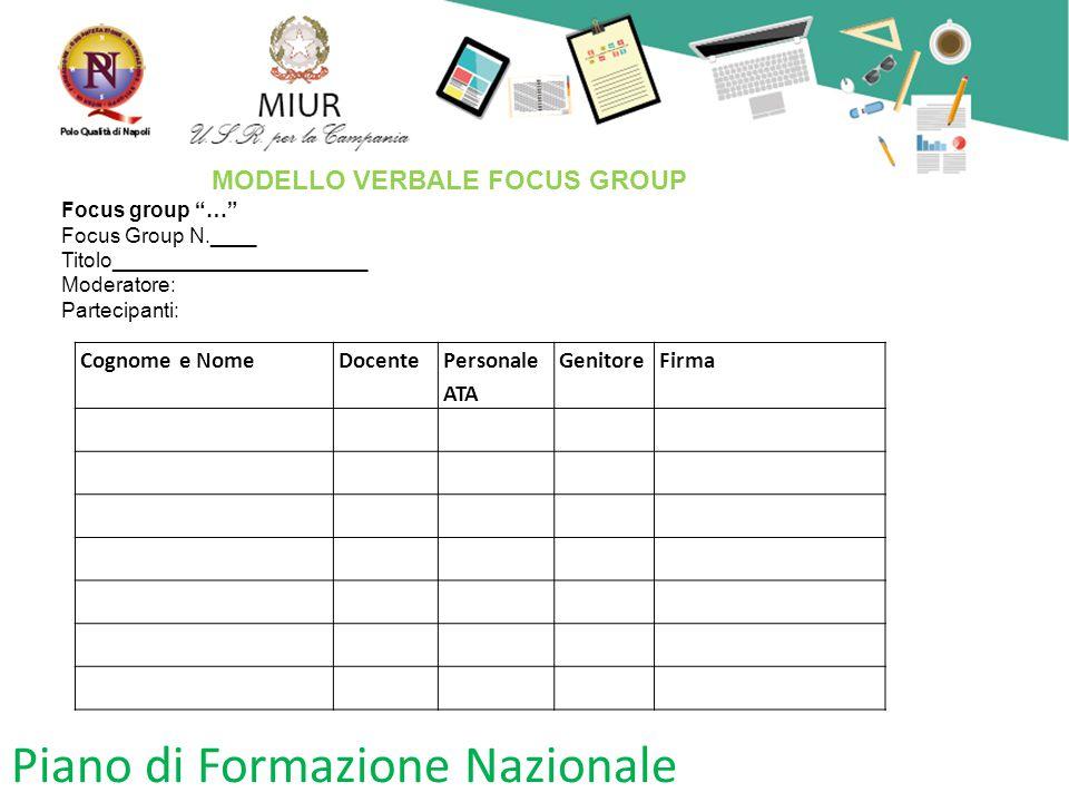 Piano di Formazione Nazionale MODELLO VERBALE FOCUS GROUP Focus group … Focus Group N.____ Titolo______________________ Moderatore: Partecipanti: Cognome e NomeDocente Personale ATA Genitore Firma
