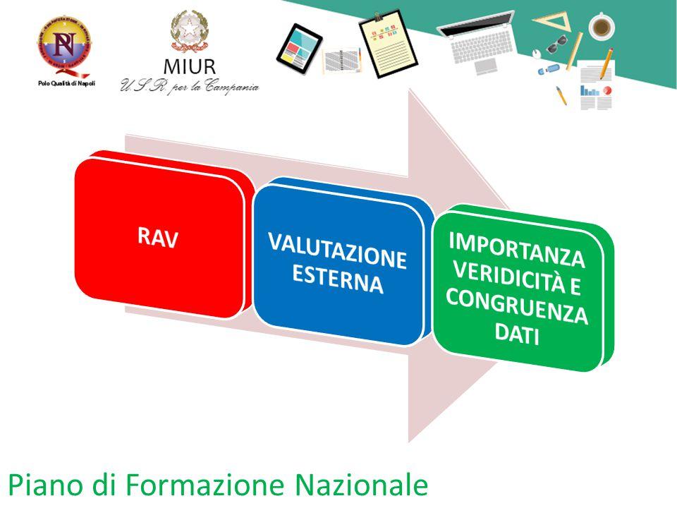 Per le scuole è una conoscenza diffusa dell'obiettivo del RAV iI RAV deve essere frutto di un lavoro condiviso Non va trascurato che il RAV serva a scandagliare processi organizzativi e gestionali
