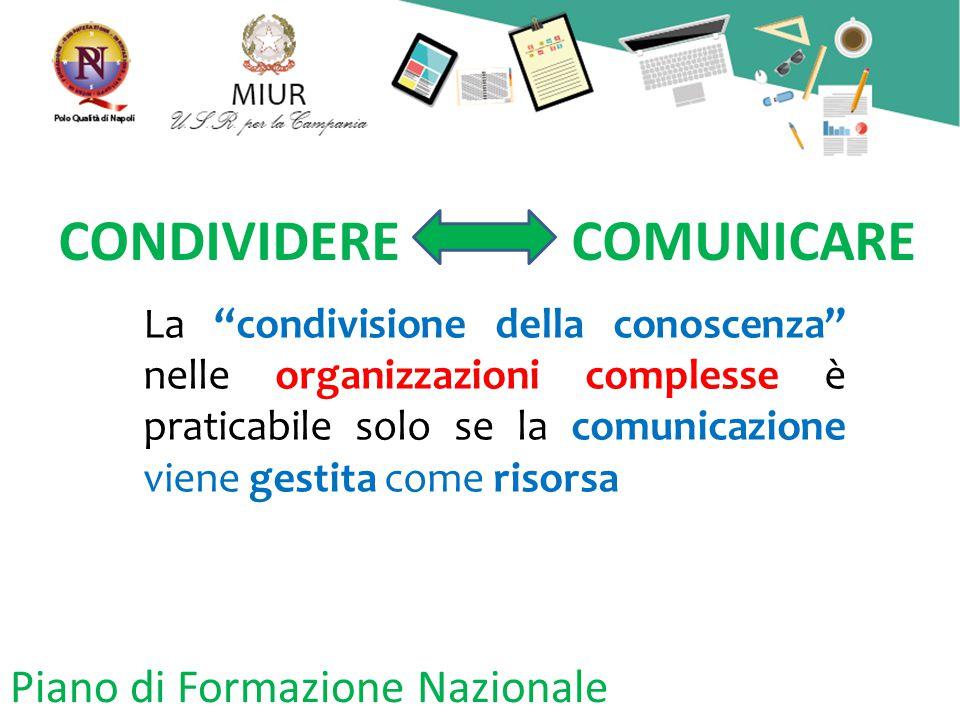 Piano di Formazione Nazionale CONDIVIDERE COMUNICARE La condivisione della conoscenza nelle organizzazioni complesse è praticabile solo se la comunicazione viene gestita come risorsa