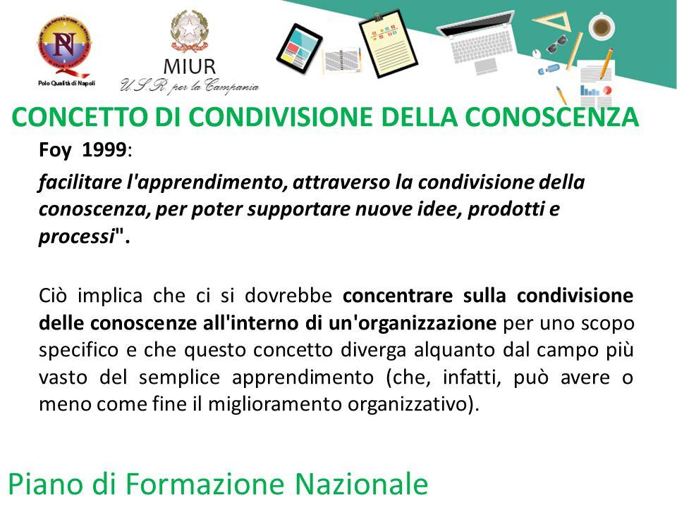 Piano di Formazione Nazionale CONCETTO DI CONDIVISIONE DELLA CONOSCENZA Foy 1999: facilitare l apprendimento, attraverso la condivisione della conoscenza, per poter supportare nuove idee, prodotti e processi .