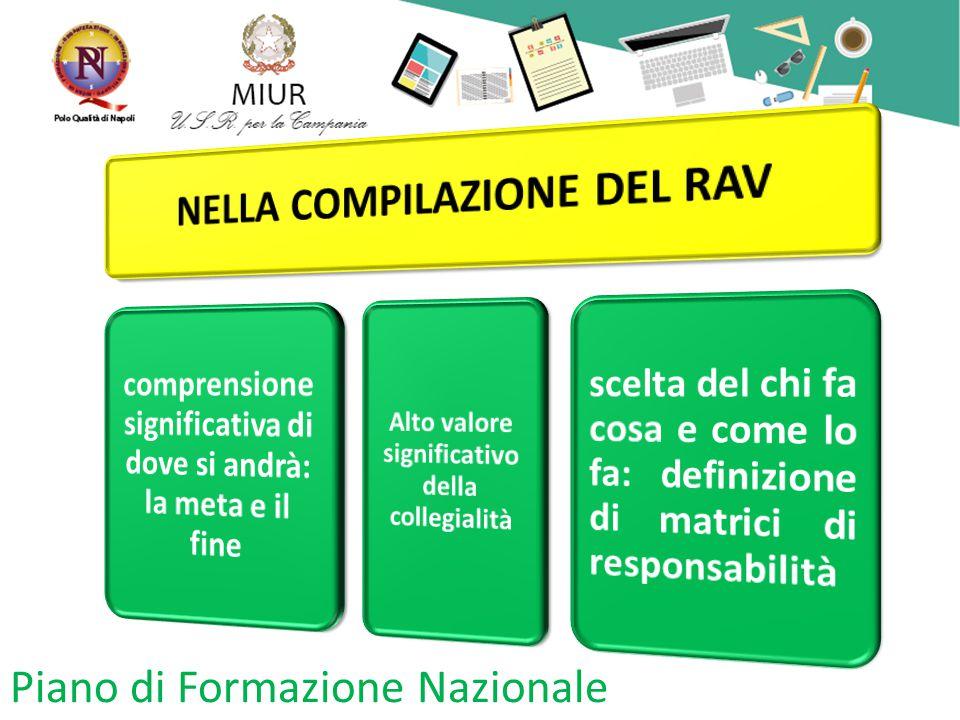 Piano di Formazione Nazionale ORGANIZZAZIONE È COMUNICAZIONE CONOSCENZA – COMUNICAZIONE – ORGANIZZAZIONE MANCANZA DI CONOSCENZA di modelli teorico- interpretativi adeguati e di strategie funzionali e finalizzate LEGAMI FORTI RISCHIO – CRISI - EMERGENZA