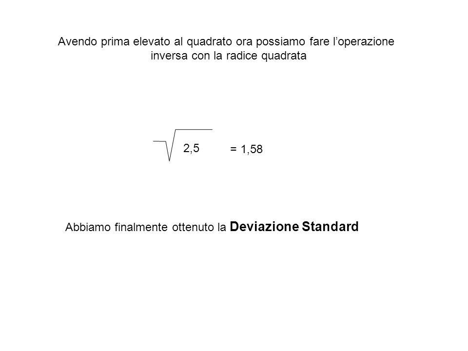 Avendo prima elevato al quadrato ora possiamo fare l'operazione inversa con la radice quadrata 2,5 = 1,58 Abbiamo finalmente ottenuto la Deviazione Standard