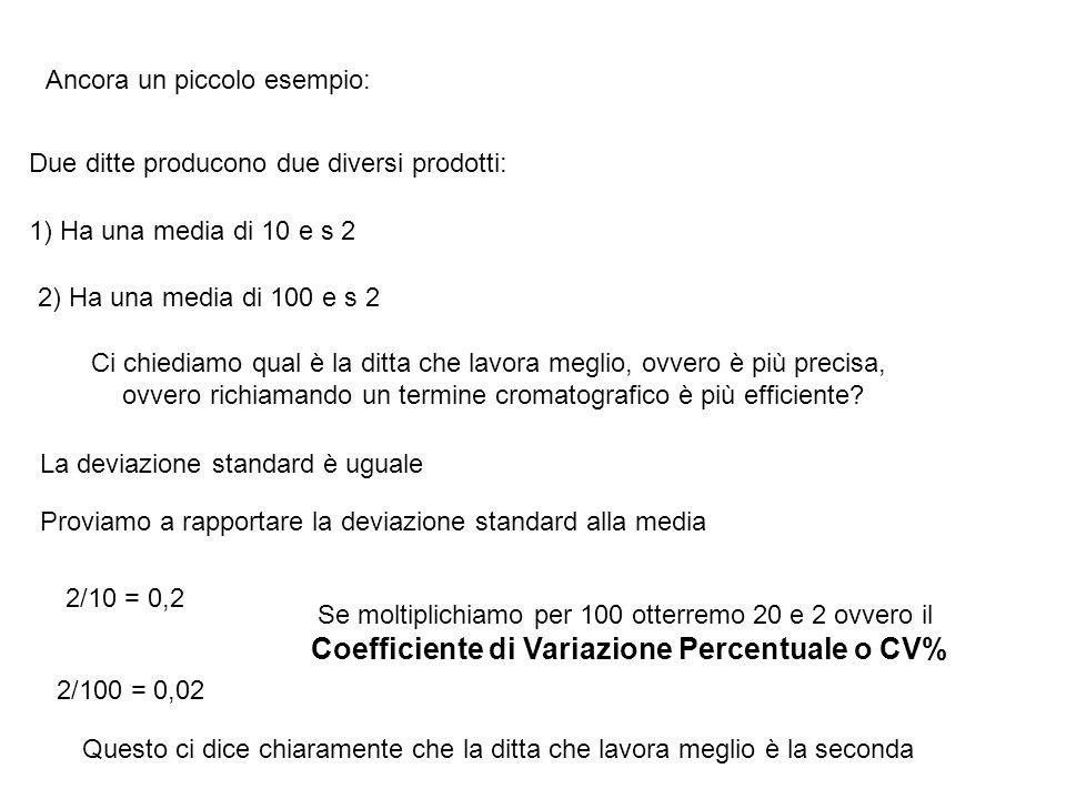 Ancora un piccolo esempio: Due ditte producono due diversi prodotti: 1) Ha una media di 10 e s 2 2) Ha una media di 100 e s 2 La deviazione standard è