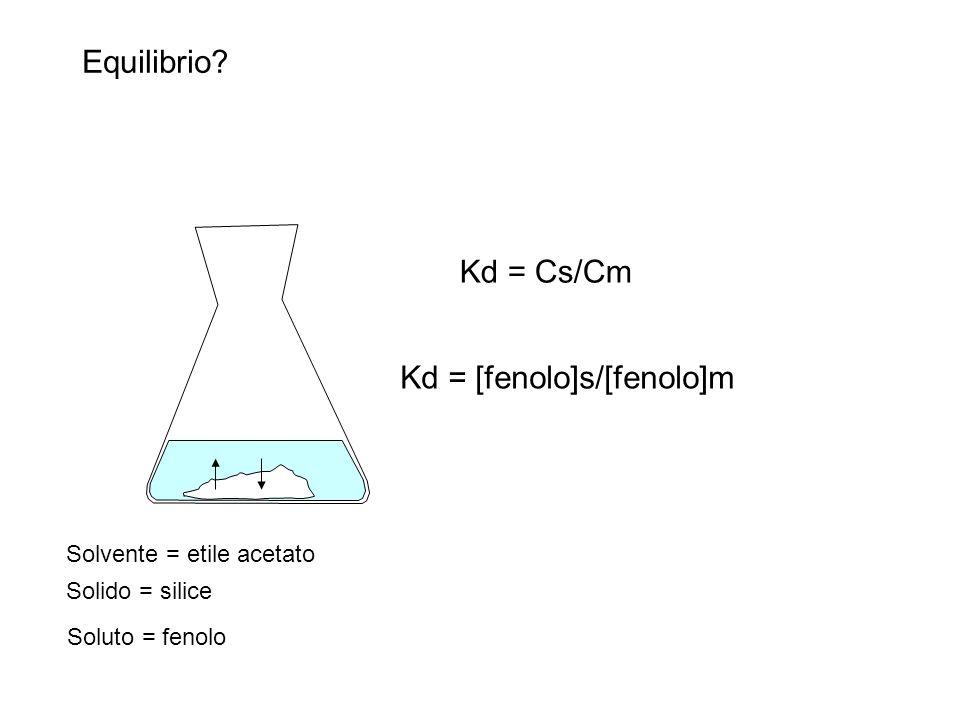 Equilibrio? Kd = Cs/Cm Kd = [fenolo]s/[fenolo]m Solvente = etile acetato Solido = silice Soluto = fenolo