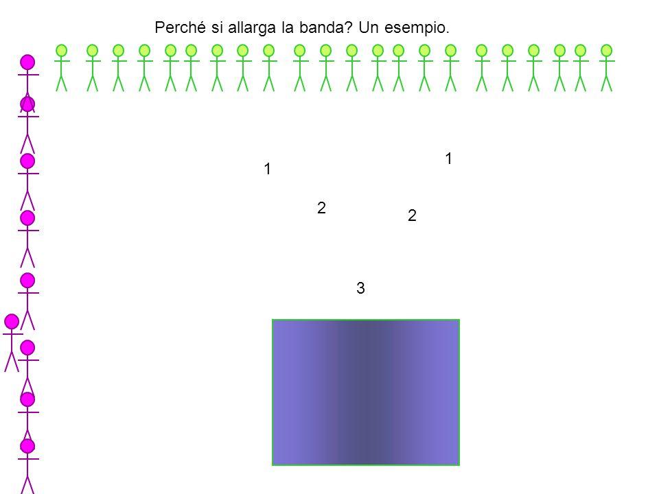 1 2 3 2 1 Perché si allarga la banda? Un esempio.