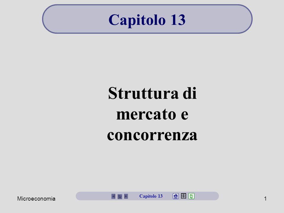 Microeconomia1 Struttura di mercato e concorrenza Capitolo 13