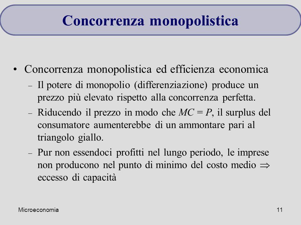 Microeconomia11 Concorrenza monopolistica ed efficienza economica – Il potere di monopolio (differenziazione) produce un prezzo più elevato rispetto a
