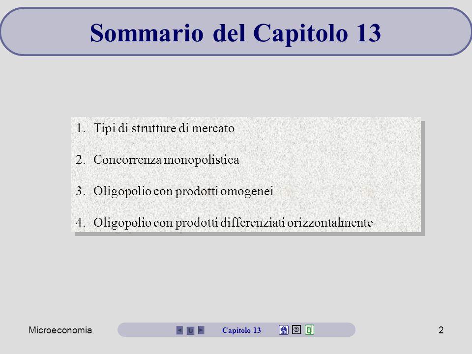 Microeconomia2 Sommario del Capitolo 13 1.Tipi di strutture di mercato 2.Concorrenza monopolistica 3.Oligopolio con prodotti omogenei 4.Oligopolio con