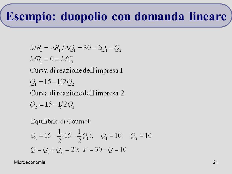 Microeconomia21 Esempio: duopolio con domanda lineare