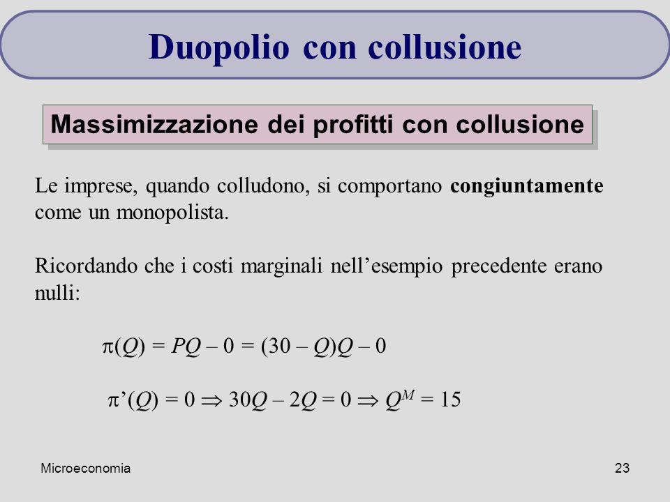 Microeconomia23 Duopolio con collusione Massimizzazione dei profitti con collusione Le imprese, quando colludono, si comportano congiuntamente come un