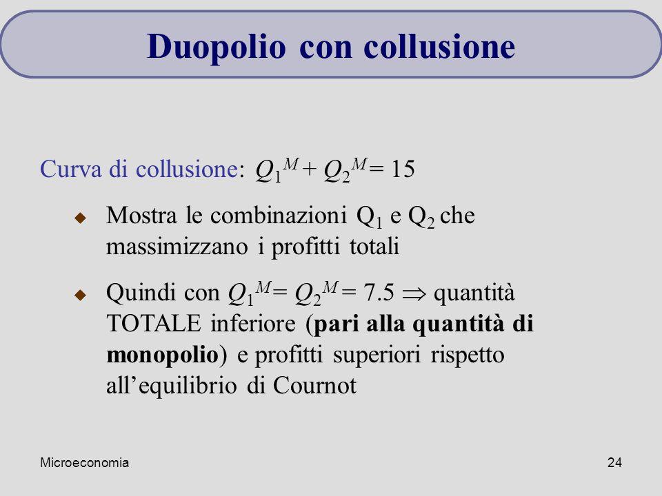 Microeconomia24 Duopolio con collusione Curva di collusione: Q 1 M + Q 2 M = 15  Mostra le combinazioni Q 1 e Q 2 che massimizzano i profitti totali